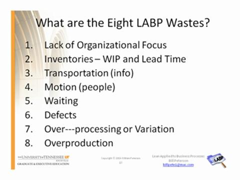 Lean Applied to Business Processes (LABP)