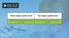 Lean y Seis Sigma